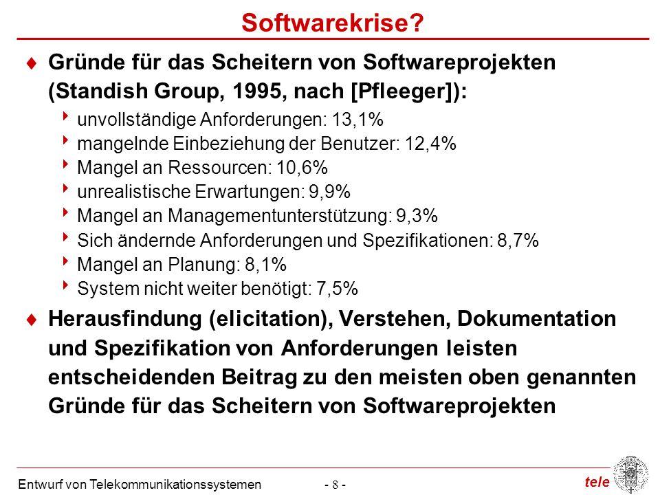 Softwarekrise Gründe für das Scheitern von Softwareprojekten (Standish Group, 1995, nach [Pfleeger]):